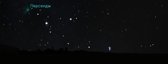 Stellarium: метеорные потоки